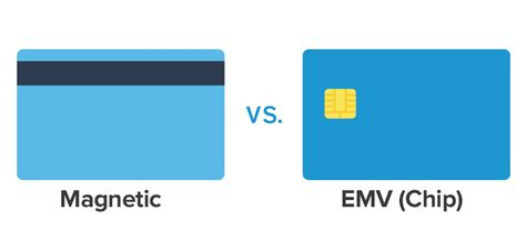 Credit Card Magstripe Data Format Do You Own A Spa Or A Salon Get Ready To Accept Emv Chip Cards