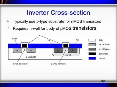 nmos as resistor nmos resistor 28 images topic 4 field effect transistors ppt digital circuits voer cmos