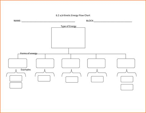 blank organizational chart sales report template