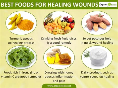 10 power foods for healing wounds organic facts
