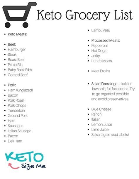 keto diet recipes keto meal plan cookbook keto cooker cookbook for beginners keto desserts recipes cookbook books best 25 keto food list ideas on ketogenic
