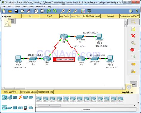 membuat vpn packet tracer 8 4 1 2 packet tracer configure and verify a site to