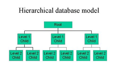 hierarchical database model diagram sql table structure images