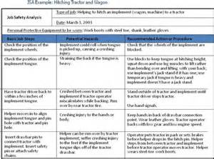 Hazard Analysis Template by Safety Analysis Extension