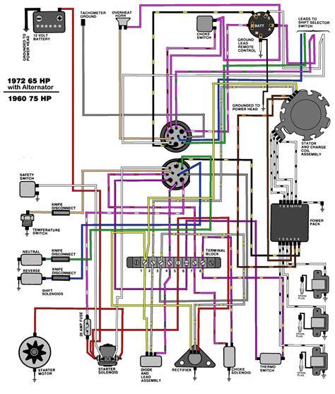 bose lifestyle 535 series iii setup wiring diagrams