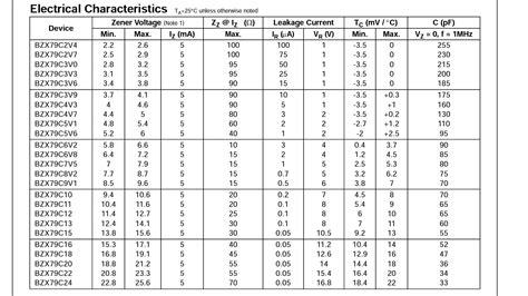 dioda zener datasheet