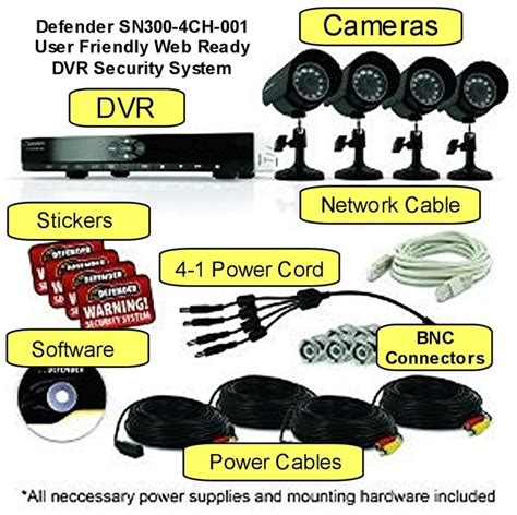 pin by marcelo cosme on security alarm systems