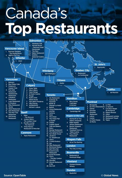 www open table canada s 100 best restaurants according to opentable