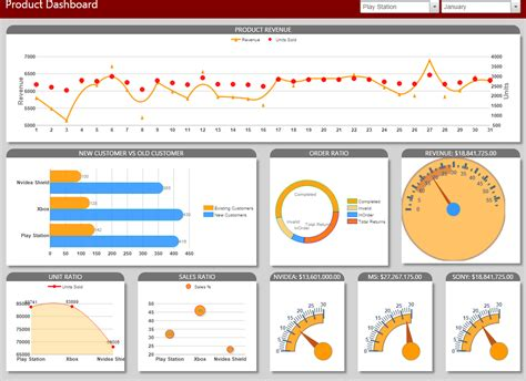 layout view c product dashboard using studio for asp net wijmo mvc