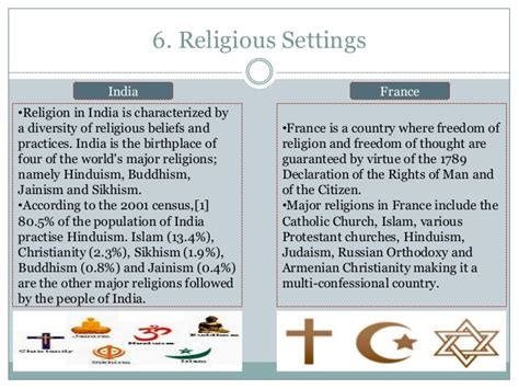 Charming Orthodox Church Beliefs #10: Cd-project-on-differences-between-indian-french-culture-6-638.jpg?cb=1387008515