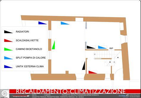 impianto climatizzazione casa schema impianto riscaldamento climatizzazione