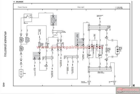 2014 toyota fork lift wiring schematics wiring diagrams