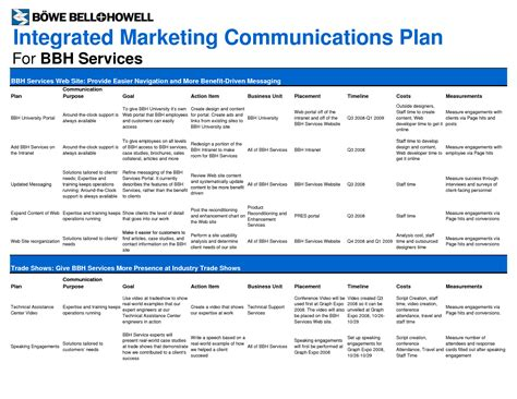 stron biz communications planning template