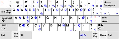 keyboard layout swedish why i switched from a swedish to a us keyboard