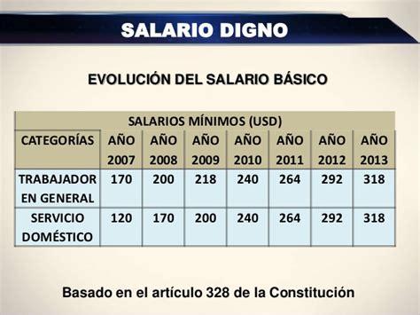 ministerio de trabajo en ecuador salarios 2016 ministerio de relaciones laborales salario 2016 salarios