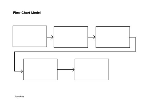blank flowchart templates best photos of blank flow chart template organizational
