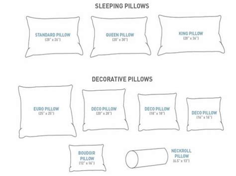 what are the measurements for a king size bed 17 best ideas about king size pillows on pinterest sewing pillow cases pillowcase
