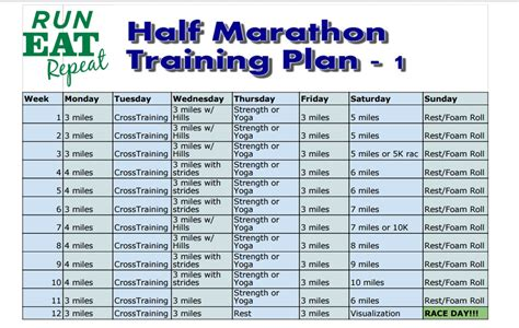 To Half Marathon Schedule by Half Marathon For Beginners