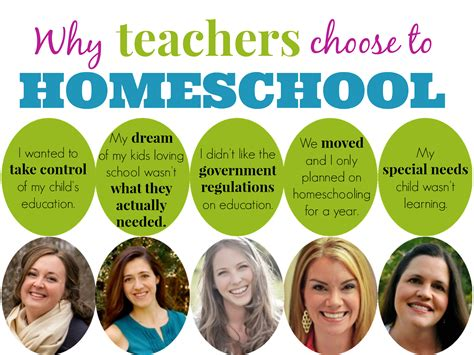 why teachers choose to homeschool series at hip