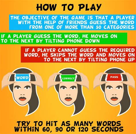 what am i playing charades literacy game cards and charades 50 categories android apps on google play
