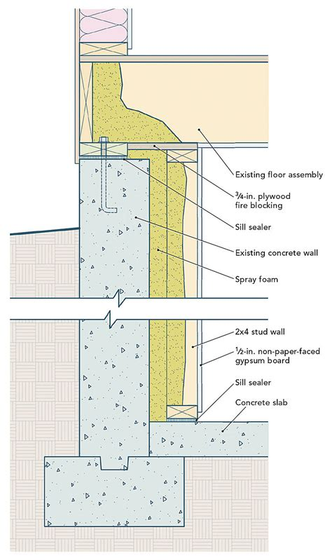 adding insulation to basement walls homebuilding