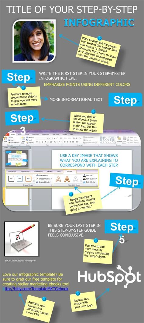 Creating Infographics With Powerpoint Templates Infographic Louise Myers Visual Social Media Free Hubspot Templates
