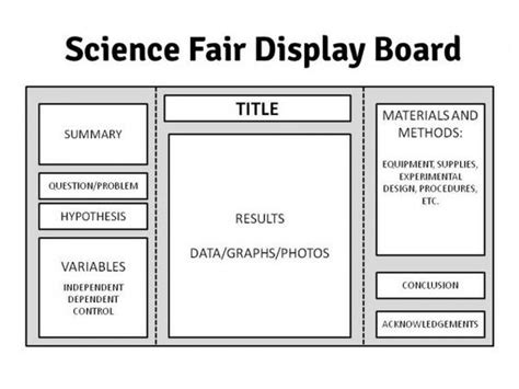 Pinterest The World S Catalog Of Ideas Science Fair Presentation Ideas