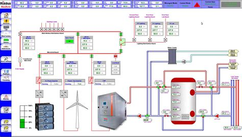 house design software test the national sustainable building energy test bed at