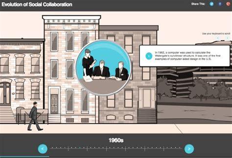 Desain Web Elemen Keren Dan Interaktif Cd 10 inspirasi infografis keren menggunakan gambar animasi