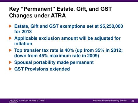 gift is exempt under which section proactive year end financial and tax planning strategies