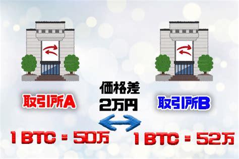 bitcoin arbitrage ビットコイン 仮想通貨 のアービトラージ方法を極めて稼ぐ 裏技的やり方を実践形式で大公開
