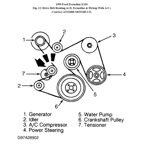 1999 ford f150 belt diagram i need drive belt routing diagram for a 1999 ford e 150 4