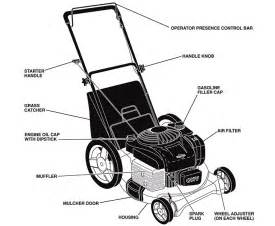 husqvarna 5521p gas lawn mower review