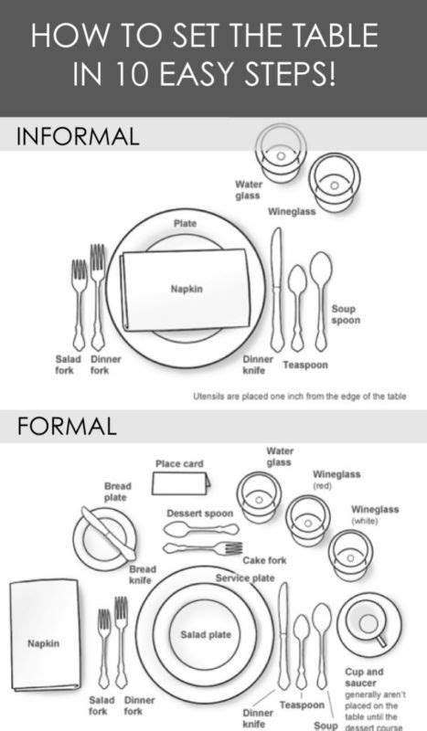 How To Set A Table For Dinner by How To Set The Table In 10 Easy Steps Guides On Setting