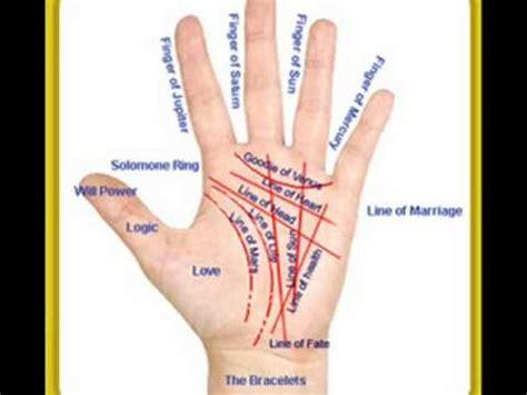 thrice hath meaning in hindi palm reading haat ko rekha youtube