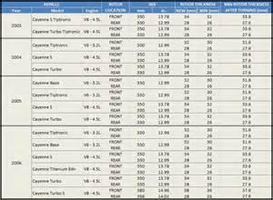Dimensions Of Porsche Cayenne 2003 2006 Cayenne Rotor Specs Information 9pa 9pa1