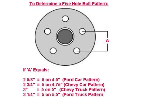 images  bolt root diameter template netpeicom