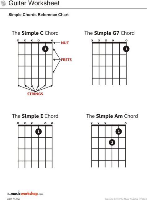 Guitar Chords G7