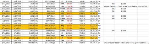 swing trading futures quattordici mesi di futures swing trading 17 64