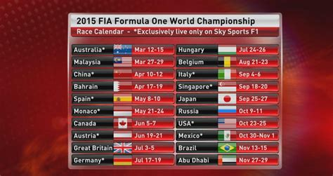 Formula 1 Calendario 2015 F1 In 2015 The Driver Line Ups Car Launches And Test