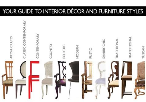furniture types pin by jennifer edmondson on home pinterest