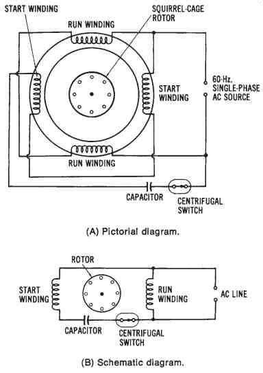 single phase 4 pole motor wiring diagram wiring diagram