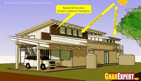 clerestory roof design   hipped  gable presenting