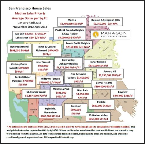 san francisco bay area home values in maps