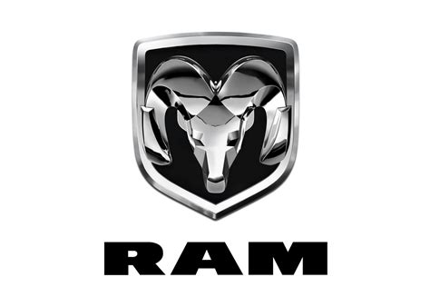 dodge ram logo redirecting