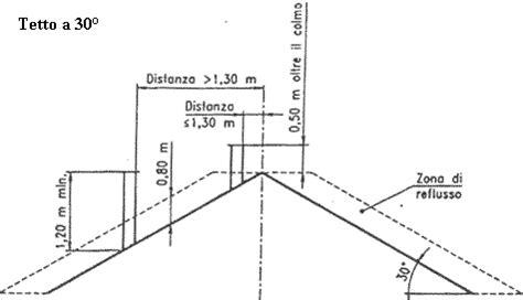 tiraggio camino calcolo correggere i difetti di tiraggio