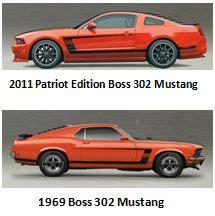 Barrett Jackson Mustang Giveaway - dream giveaway boss 302 mustangs sell at barrett jackson for over 200 000 kim