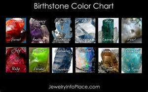 birthstone color chart color of birthstones new calendar template site