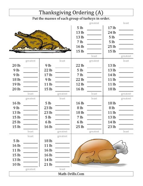 printable math worksheets thanksgiving the ordering turkey masses in pounds a math worksheet