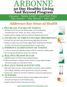 How Does It Take To Detox Parabens by Arbonne Detox Dinner Flyer Search Arbonne
